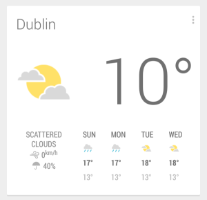 Dublin Weather